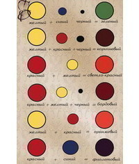 photo   color mixing chart