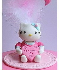 photo  Gumpaste (fondant, polymer clay) Hello Kitty character making tutorial