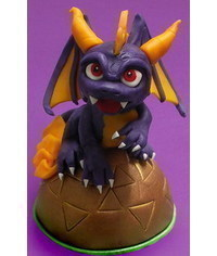 photo Skylanders characters step by step